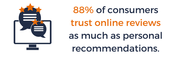 Stats on Consumers Trust of Online Reviews | Chatmeter