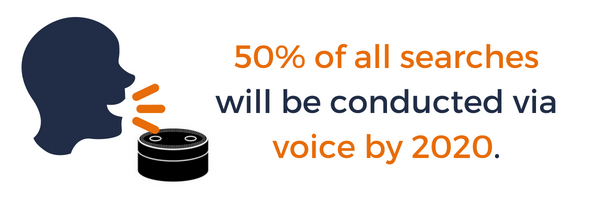 Voice Search SEO Stats | Chatmeter