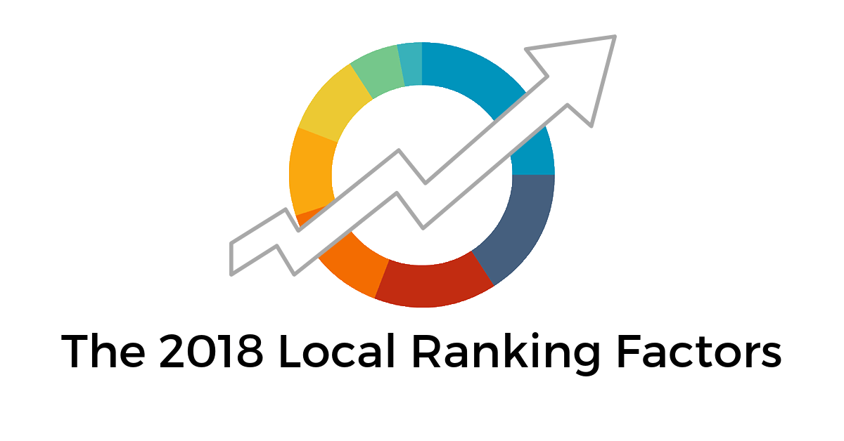 2018 Google Local Ranking Factors Breakdown | Chatmeter