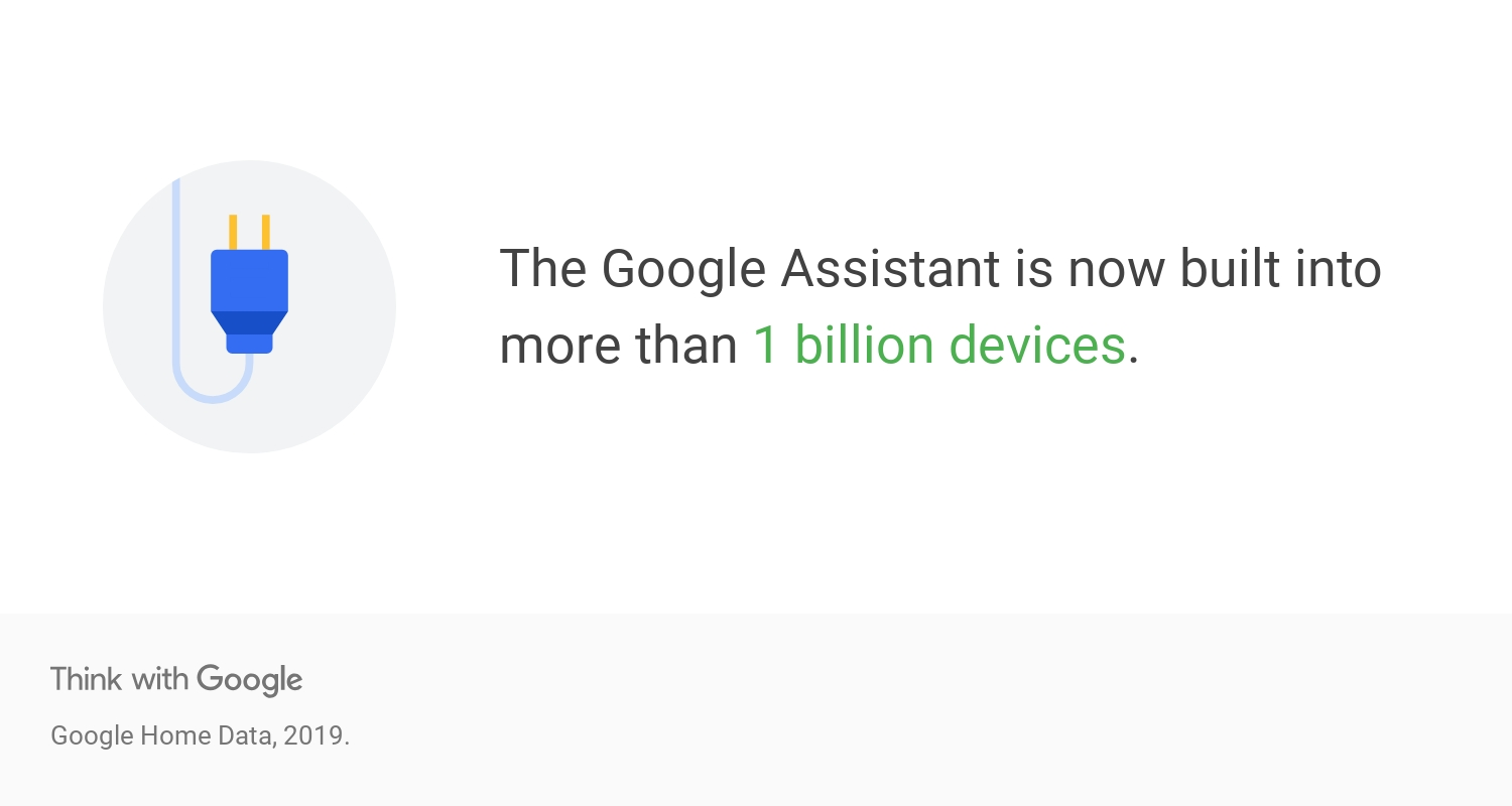 Google Assistant is Built in more than 1 Billion devices   Google Think Insights