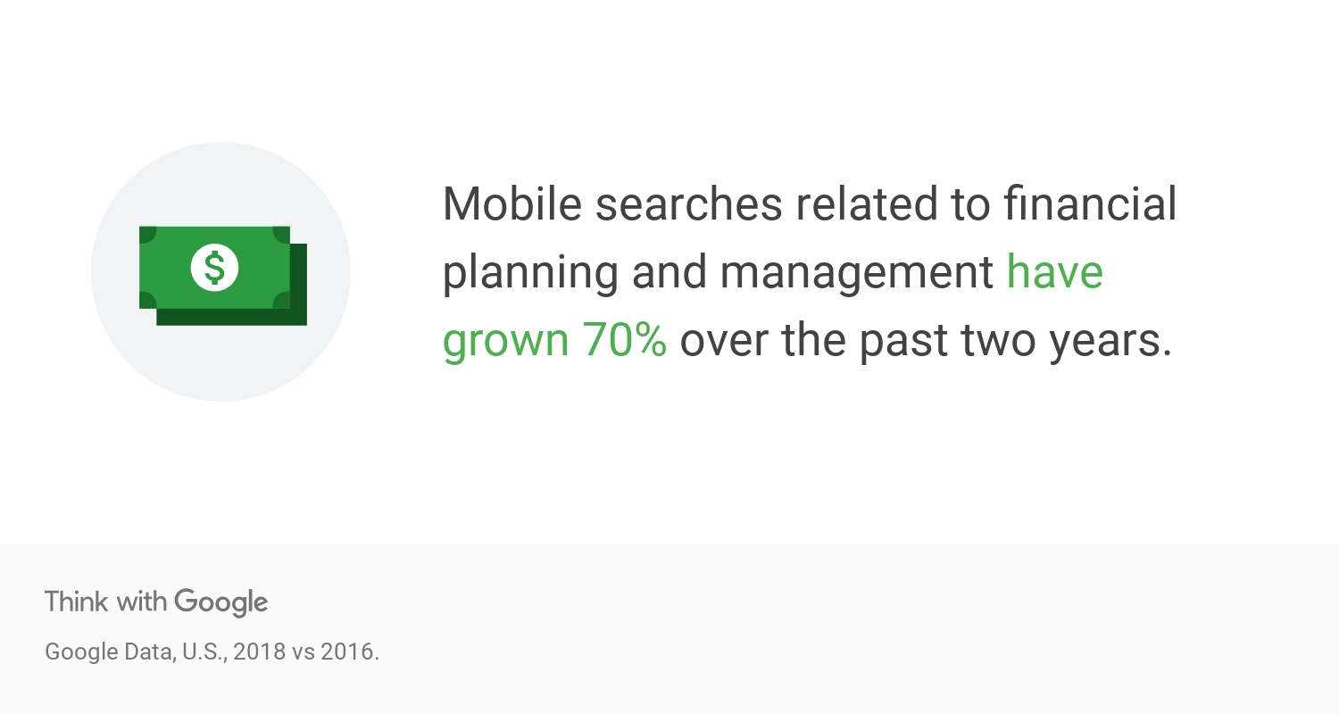 Google Think Insights - Mobile searches for financial management grew 70%