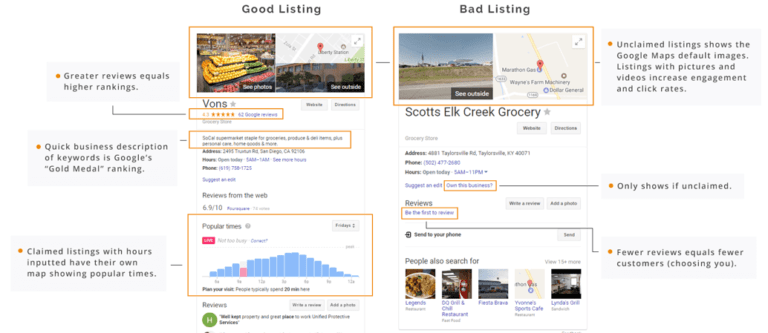 Example of Good & Bad Business Listings