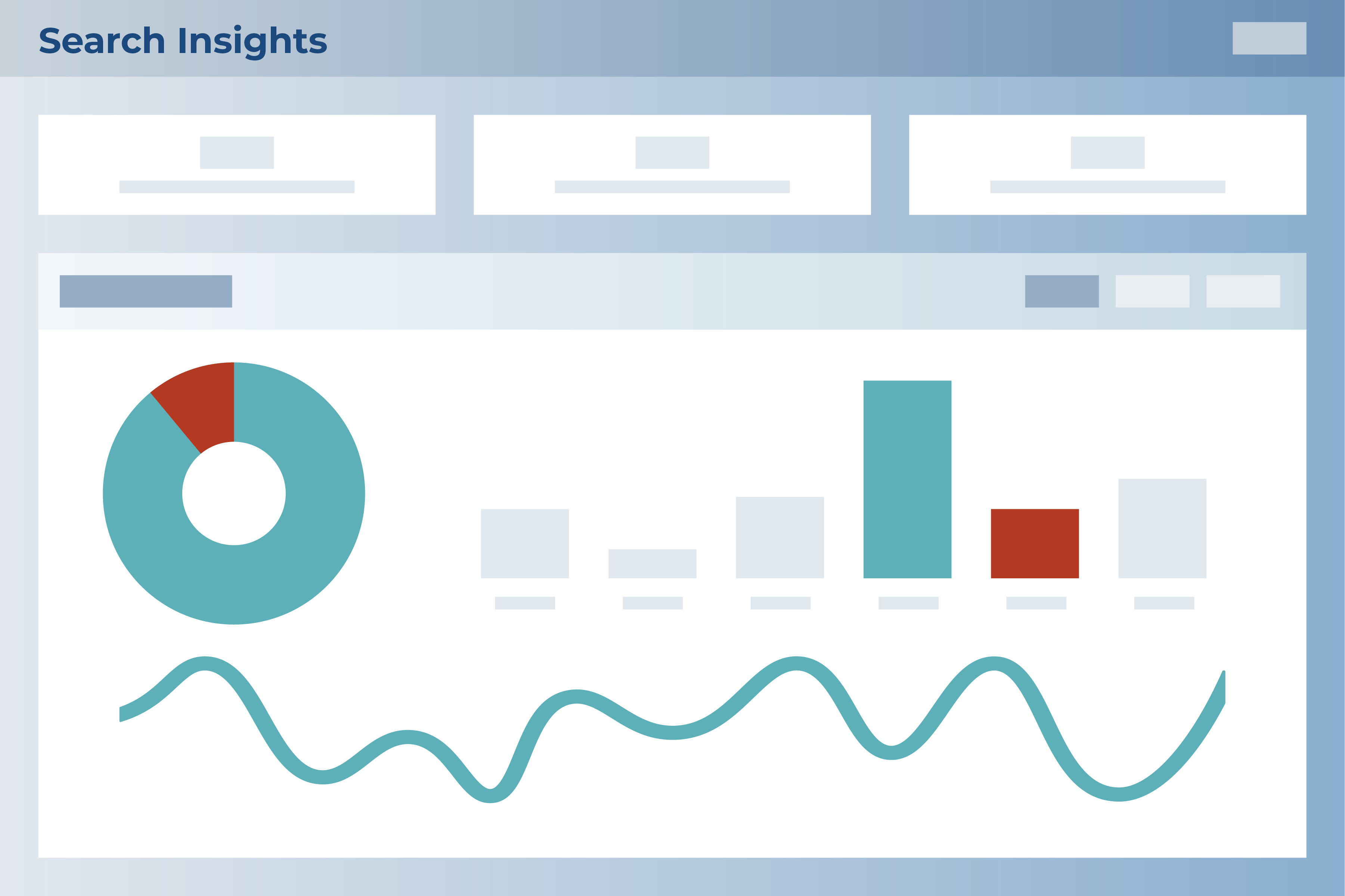 Chatmeter's Local Listings Analytics & Reporting Dashboard